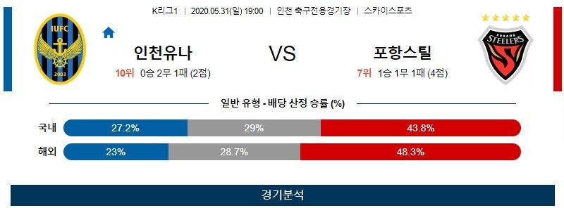5월 31일 인천 포항 분석